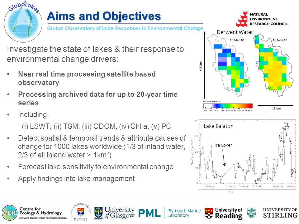 Investigate the state of lakes & their response to environmental change drivers: Near real time processing satellite based observatory Processing archived data for up to 20-year time series Including: (i) LSWT; (ii) TSM; (iii) CDOM; (iv) Chl a; (v) PC Detect spatial & temporal trends & attribute causes of change for 1000 lakes worldwide (1/3 of inland water, 2/3 of all inland water > 1km 2 ) Forecast lake sensitivity to environmental change Apply findings into lake management Lake Balaton Ice Cover Derwent Water Aims and Objectives