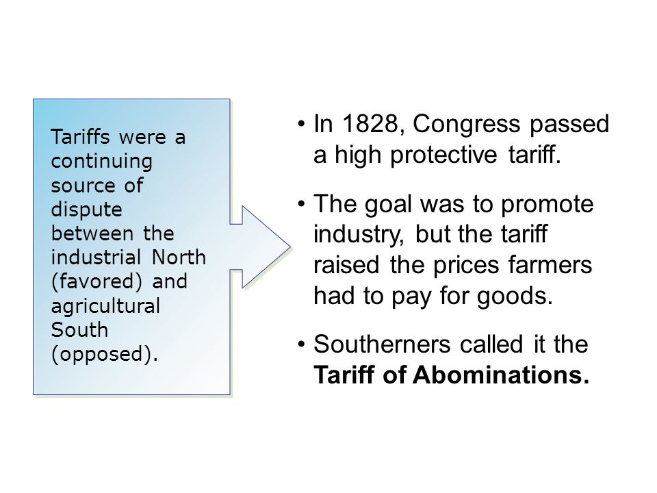 In 1828, Congress passed a high protective tariff. The goal was to promote industry, but the tariff raised the prices farmers had to pay for goods. So