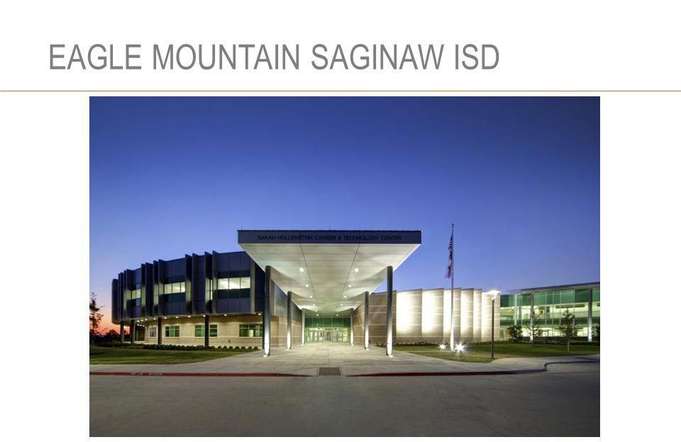EAGLE MOUNTAIN SAGINAW ISD