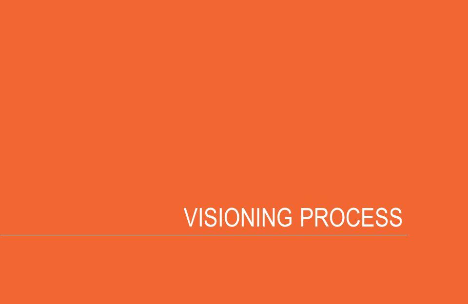 VISIONING PROCESS