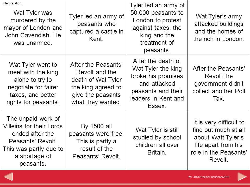 Interpretation © HarperCollins Publishers 2010 Sort the cards into the following three categories: Wat Tyler deserves a road named after him.