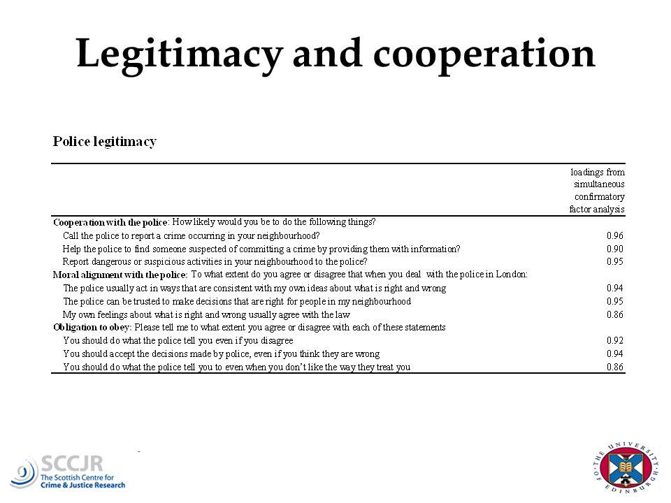 Legitimacy and cooperation