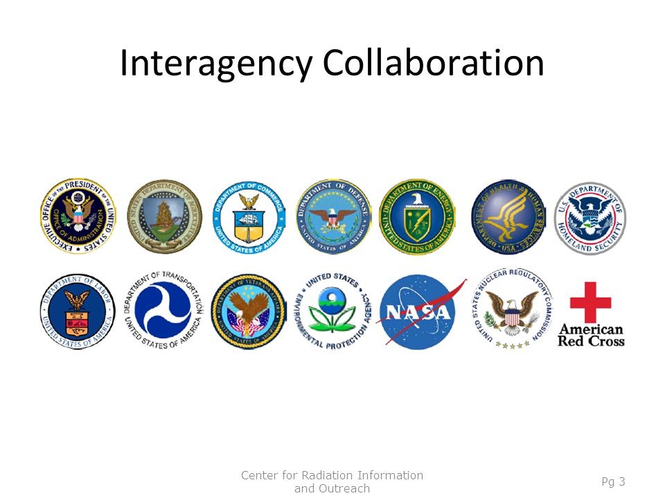 Overview Nuclear Detonation Preparedness: Communicating in the Immediate Aftermath Nuclear/Radiological Communications Working Group – Post-Detonation Video Project Public Message Testing Pre-event Preparedness Center for Radiation Information and Outreach Pg 4