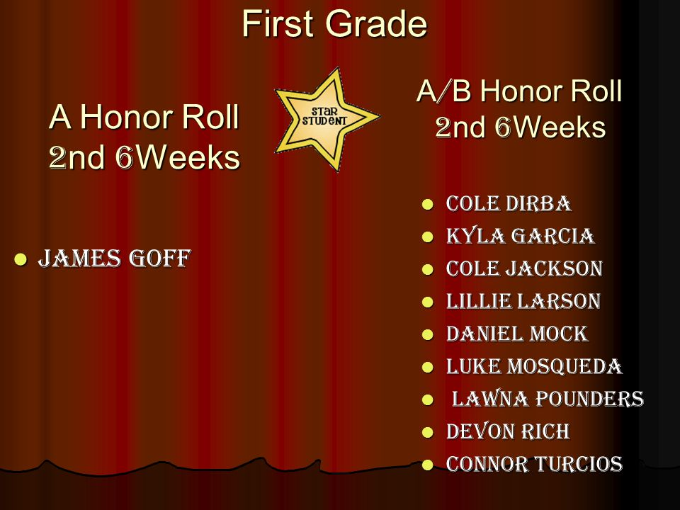 First Grade Perfect Attendance 2 nd 6 Weeks Raul Avalos Raul Avalos Paige berg Paige berg Cole dirba Cole dirba Kyla garcia Kyla garcia Daniel mock Daniel mock Lawna pounders Lawna pounders Devon rich Devon rich Trienda simon Trienda simon Jacob stephens Jacob stephens Connor turcios Connor turcios