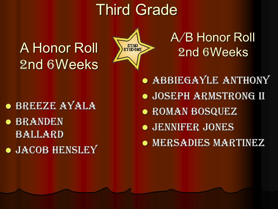 Third Grade Perfect Attendance 2 nd 6 Weeks Abbiegayle anthony Abbiegayle anthony Joseph armstrong ii Joseph armstrong ii Breeze ayala Breeze ayala Roman bosquez Roman bosquez Mateo delafuente Mateo delafuente Jacob hensley Jacob hensley Jennifer jones Jennifer jones D'juan marable D'juan marable Hailey martinez Hailey martinez Mersadies martinez Mersadies martinez Mary pounders Mary pounders Trayvon smith Trayvon smith Jackson thomas Jackson thomas Laban whitt Laban whitt