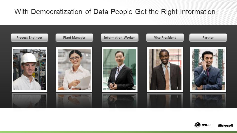With Democratization of Data People Get the Right Information Plant ManagerVice PresidentInformation WorkerPartnerProcess Engineer