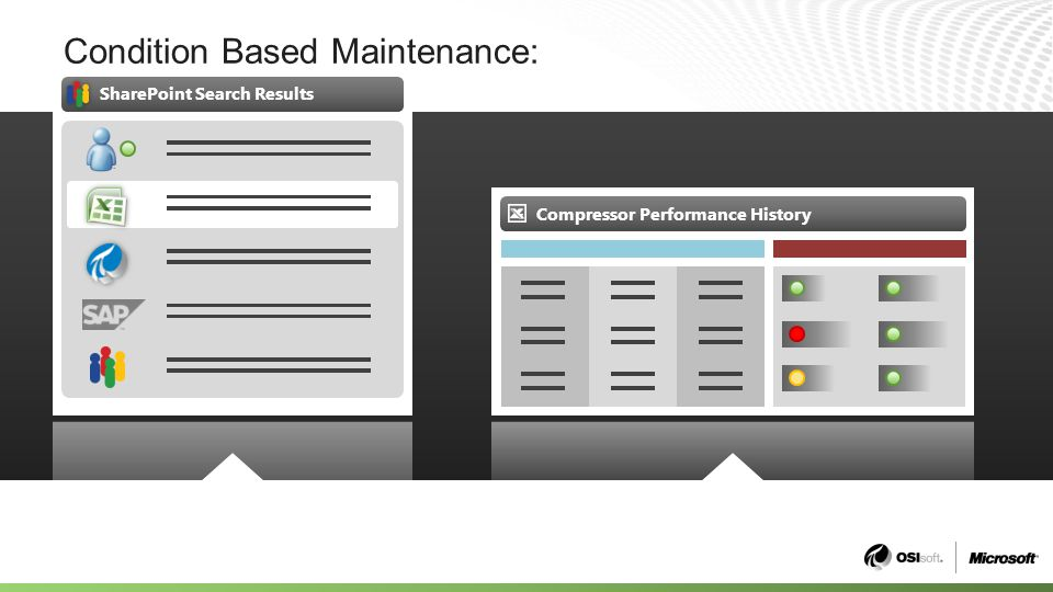 Condition Based Maintenance: SharePoint Search Results Compressor Performance History