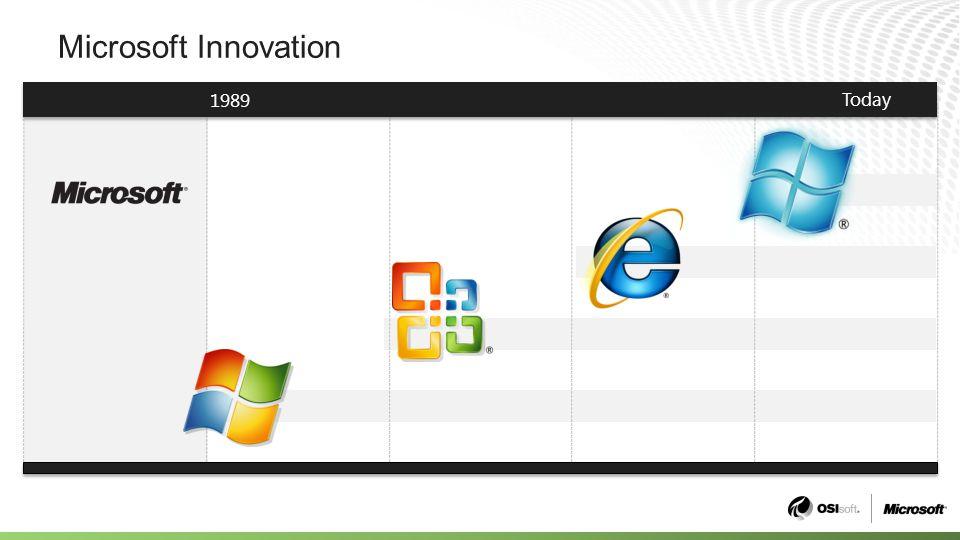 Microsoft Innovation 1989 Today