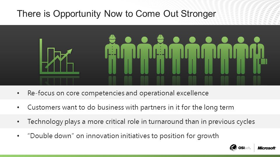 There is Opportunity Now to Come Out Stronger Re-focus on core competencies and operational excellence Customers want to do business with partners in it for the long term Technology plays a more critical role in turnaround than in previous cycles Double down on innovation initiatives to position for growth