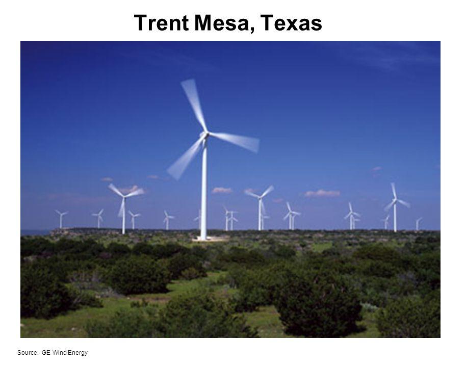 Source: GE Wind Energy Trent Mesa, Texas
