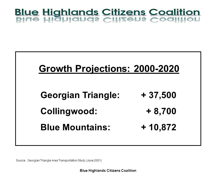 Blue Highlands Citizens Coalition www.bhcc.ca Local Control/Responsible and Informed Decision-Making Growth Projections: 2000-2020 Georgian Triangle:+