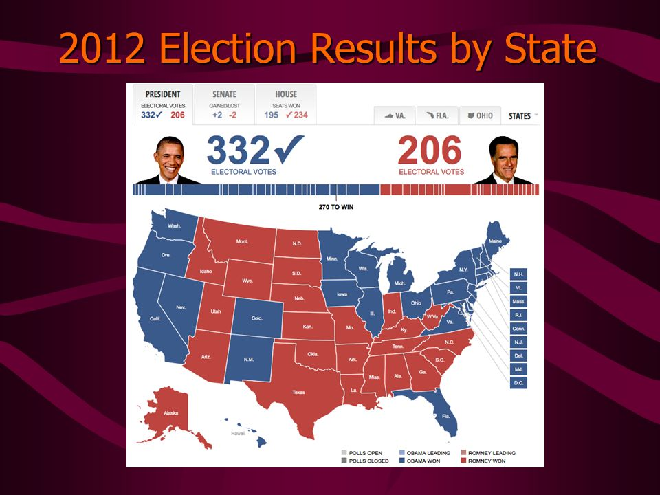 2012 Election Results by State