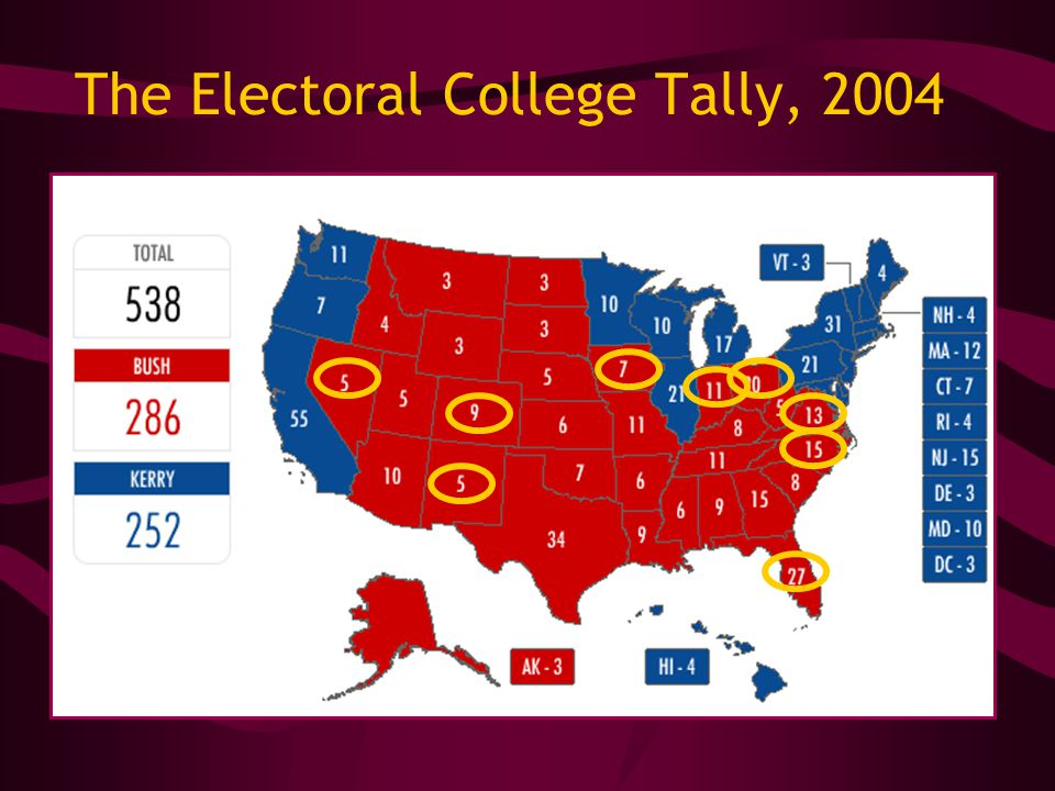 The Electoral College Tally, 2008