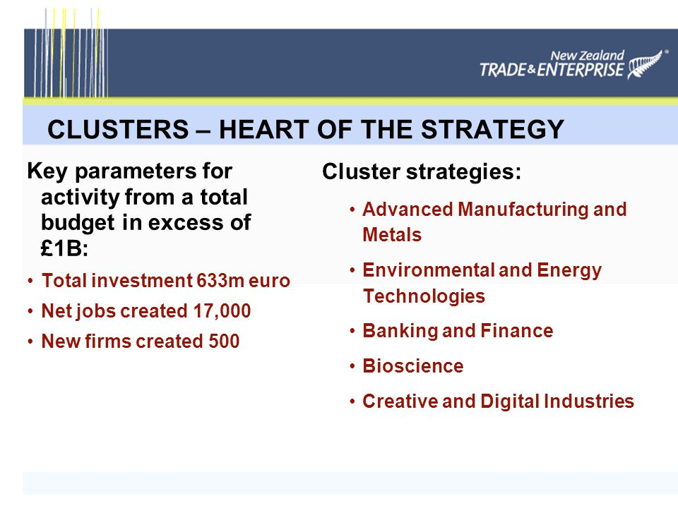 CLUSTERS – HEART OF THE STRATEGY Key parameters for activity from a total budget in excess of £1B: Total investment 633m euro Net jobs created 17,000 New firms created 500 Cluster strategies: Advanced Manufacturing and Metals Environmental and Energy Technologies Banking and Finance Bioscience Creative and Digital Industries