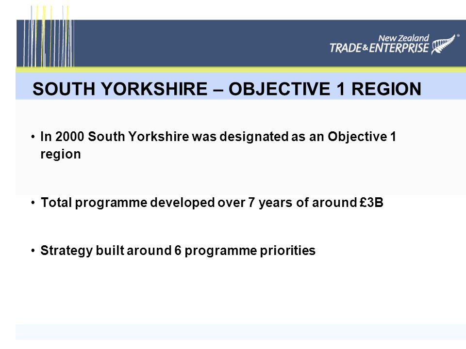 SOUTH YORKSHIRE – OBJECTIVE 1 REGION In 2000 South Yorkshire was designated as an Objective 1 region Total programme developed over 7 years of around £3B Strategy built around 6 programme priorities