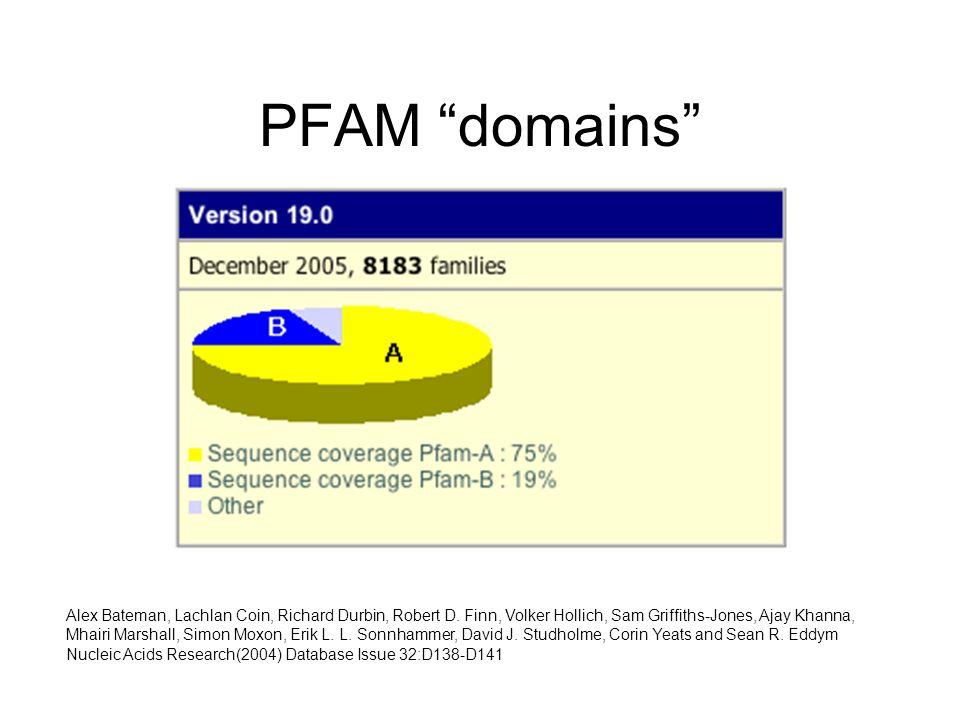 PFAM domains Alex Bateman, Lachlan Coin, Richard Durbin, Robert D.