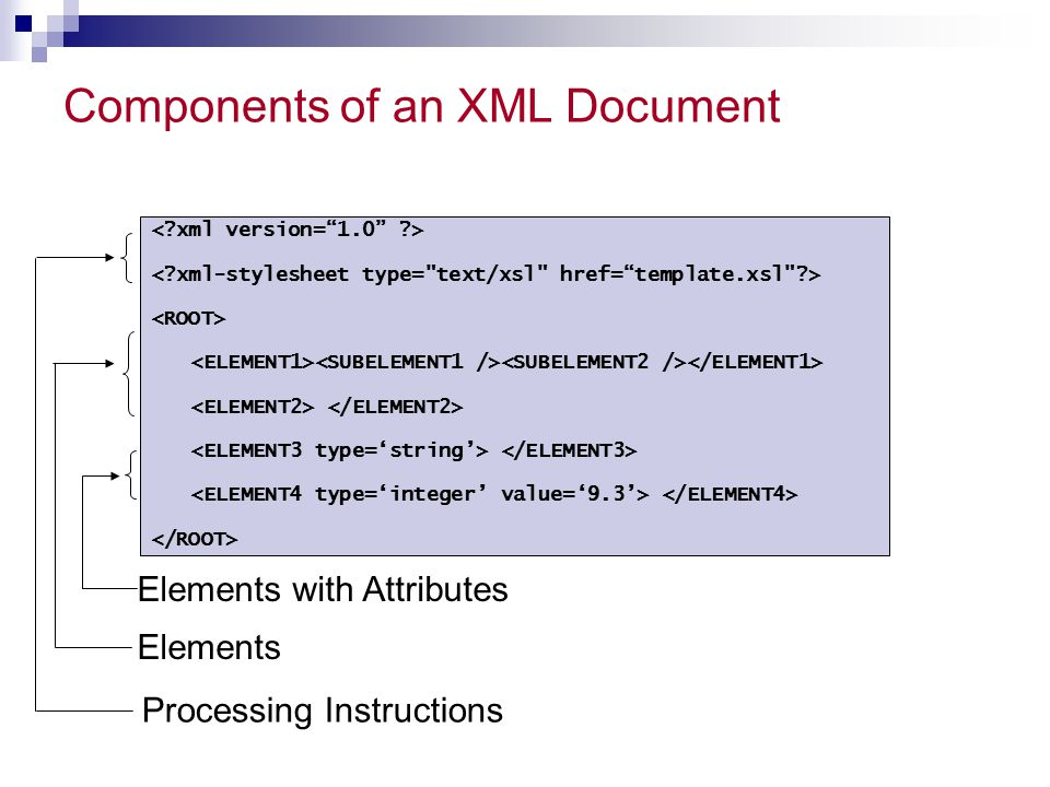 Components of an XML Document Processing Instructions Elements Elements with Attributes