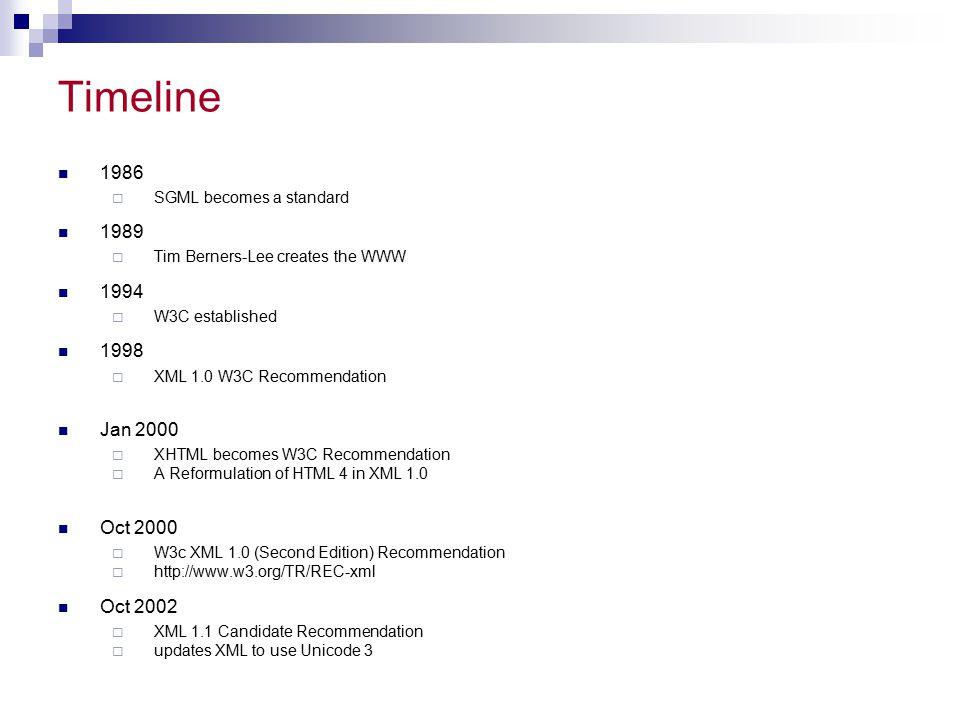 Timeline 1986  SGML becomes a standard 1989  Tim Berners-Lee creates the WWW 1994  W3C established 1998  XML 1.0 W3C Recommendation Jan 2000  XHT