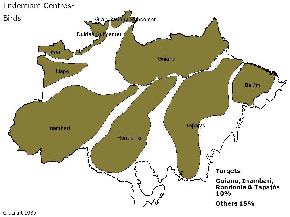 Endemism Centres- Birds Targets Guiana, Inambari, Rondonia & Tapajós 10% Others 15% Cracraft 1985