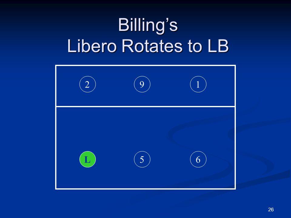 26 Billing's Libero Rotates to LB 19265L
