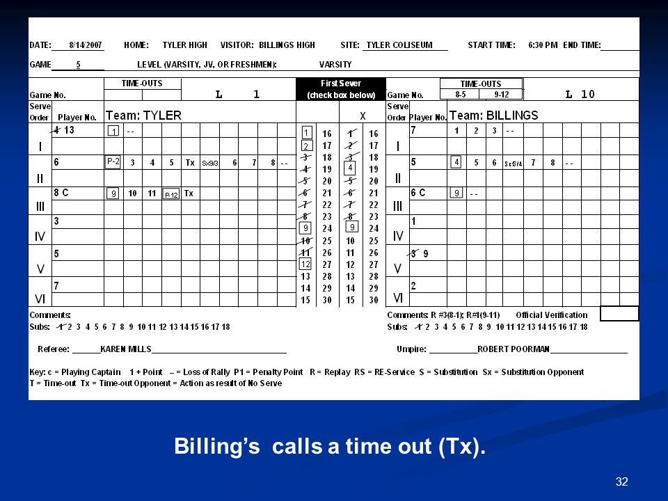32 Billing's calls a time out (Tx).