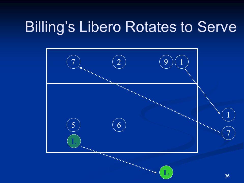 36 92756L117L Billing's Libero Rotates to Serve