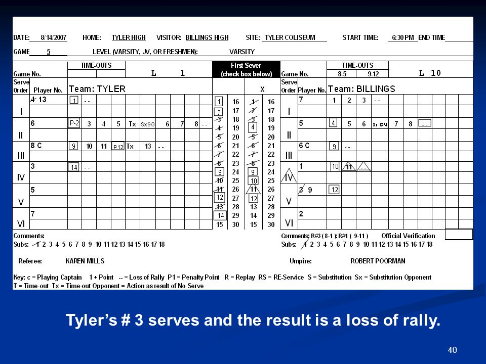 40 Tyler's # 3 serves and the result is a loss of rally.