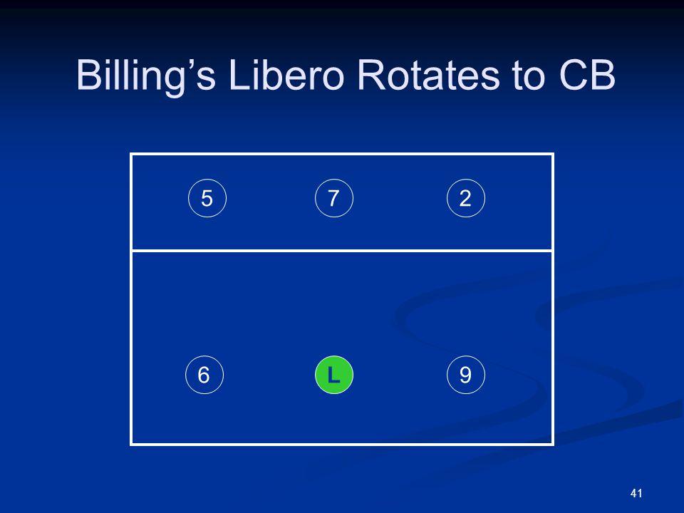 41 27596L Billing's Libero Rotates to CB