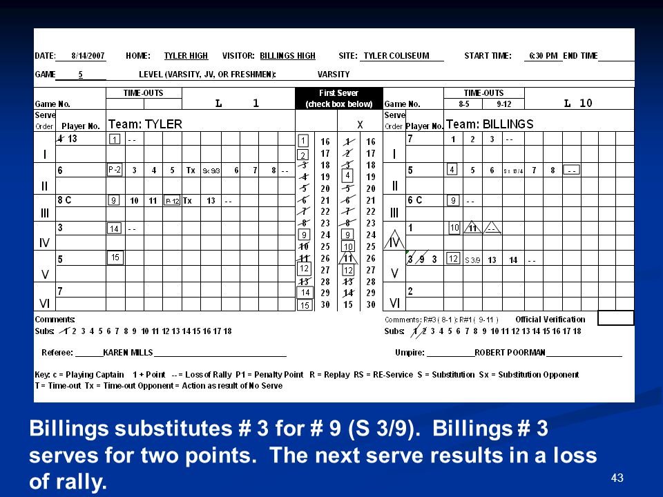 43 Billings substitutes # 3 for # 9 (S 3/9). Billings # 3 serves for two points.