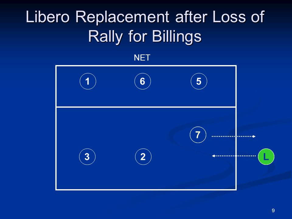 9 7 Libero Replacement after Loss of Rally for Billings 56123LL NET