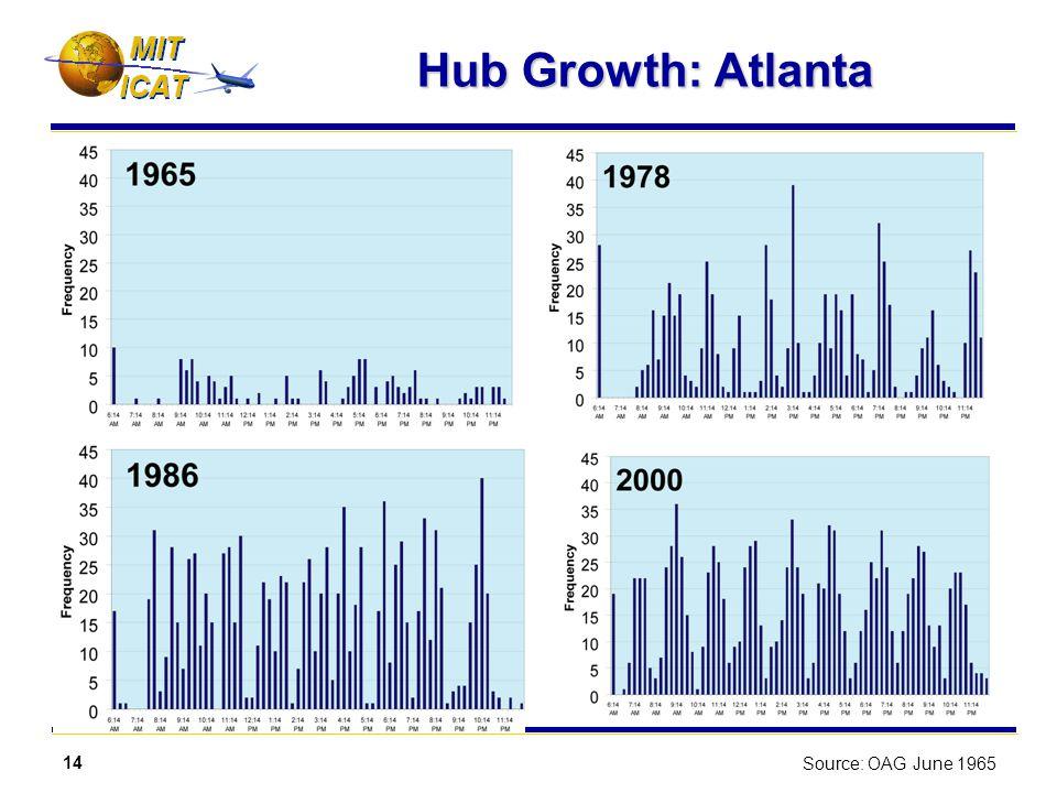 14 MIT Hub Growth: Atlanta Source: OAG June 1965