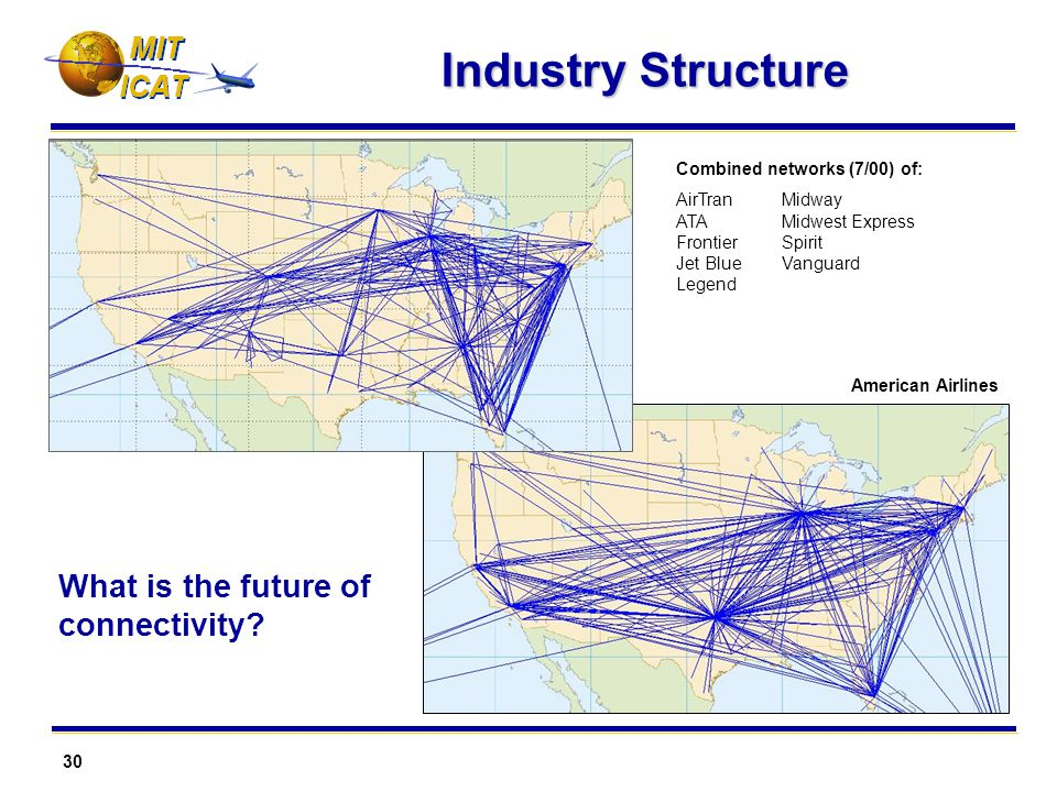 30 MIT Industry Structure Combined networks (7/00) of: AirTranMidway ATAMidwest Express FrontierSpirit Jet BlueVanguard Legend American Airlines What is the future of connectivity
