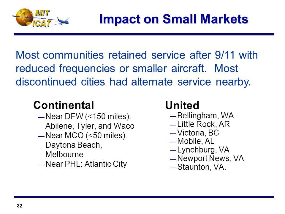 32 MIT Impact on Small Markets Continental — Near DFW (<150 miles): Abilene, Tyler, and Waco — Near MCO (<50 miles): Daytona Beach, Melbourne — Near PHL: Atlantic City United — Bellingham, WA — Little Rock, AR — Victoria, BC — Mobile, AL — Lynchburg, VA — Newport News, VA — Staunton, VA.