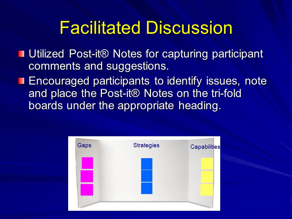 Utilized Post-it® Notes for capturing participant comments and suggestions.