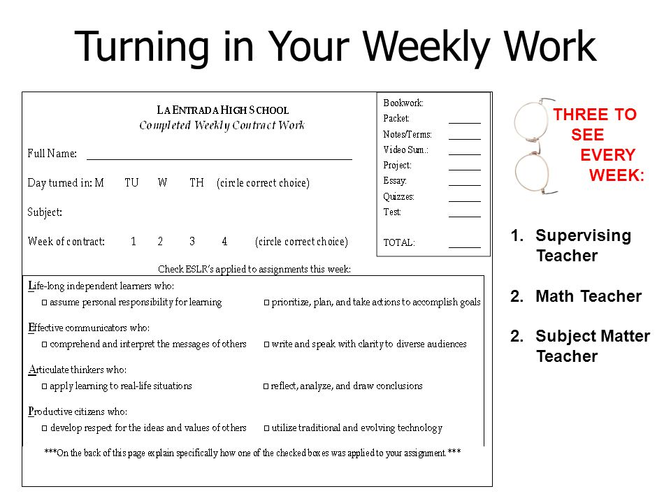 Turning in Your Weekly Work THREE TO SEE EVERY WEEK: 1.Supervising Teacher 2.Math Teacher 2.Subject Matter Teacher