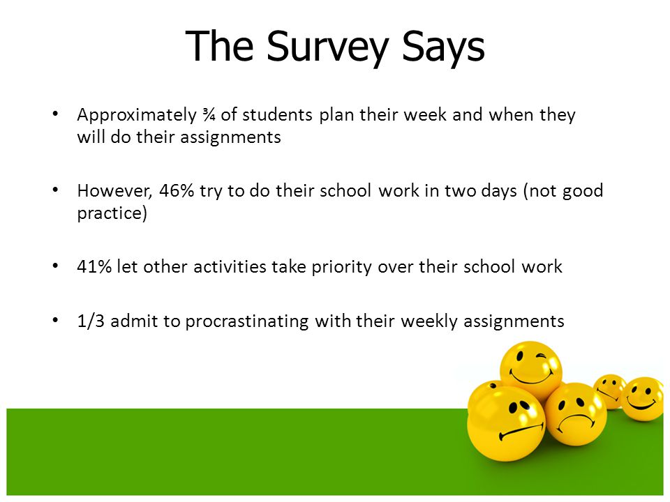 The Survey Says Approximately ¾ of students plan their week and when they will do their assignments However, 46% try to do their school work in two days (not good practice) 41% let other activities take priority over their school work 1/3 admit to procrastinating with their weekly assignments