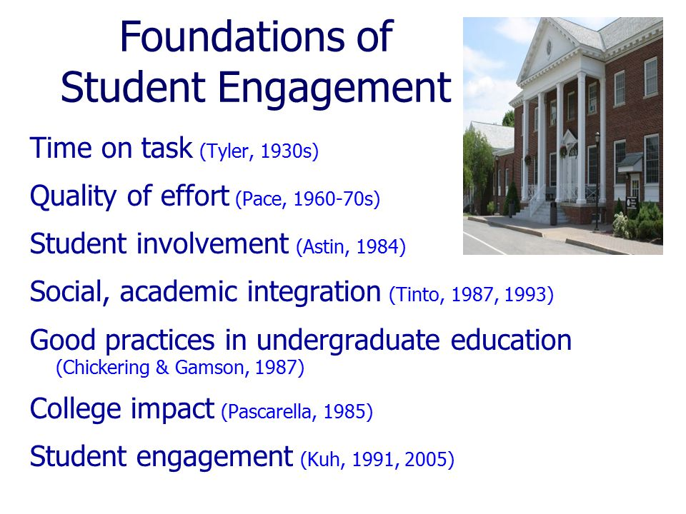 Time on task (Tyler, 1930s) Quality of effort (Pace, 1960-70s) Student involvement (Astin, 1984) Social, academic integration (Tinto, 1987, 1993) Good practices in undergraduate education (Chickering & Gamson, 1987) College impact (Pascarella, 1985) Student engagement (Kuh, 1991, 2005) Foundations of Student Engagement