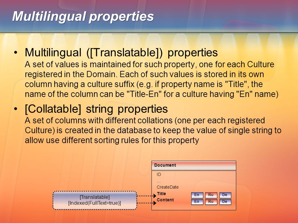 Multilingual properties Multilingual ([Translatable]) properties A set of values is maintained for such property, one for each Culture registered in t