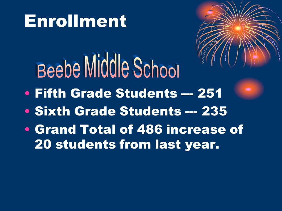 Enrollment Fifth Grade Students --- 251 Sixth Grade Students --- 235 Grand Total of 486 increase of 20 students from last year..