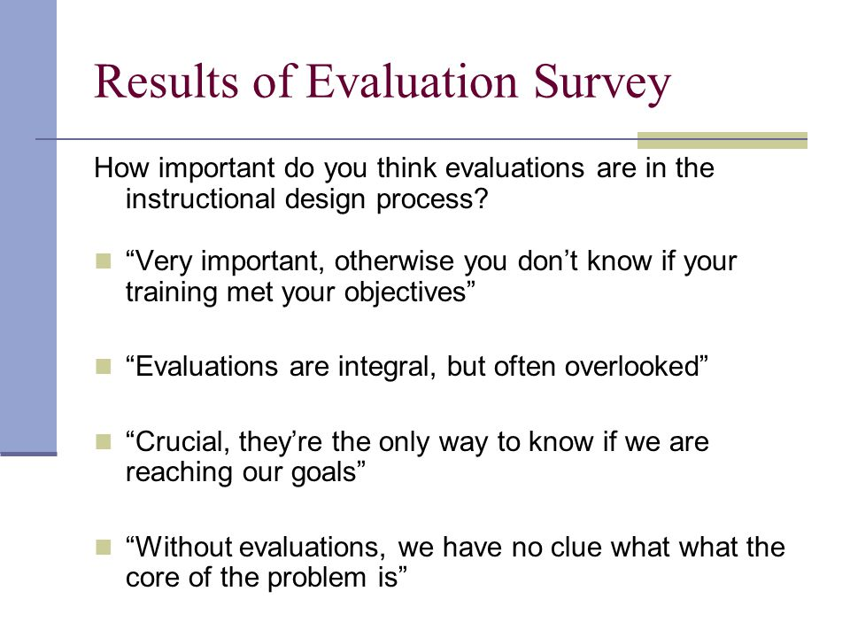 Results of Evaluation Survey How important do you think evaluations are in the instructional design process.