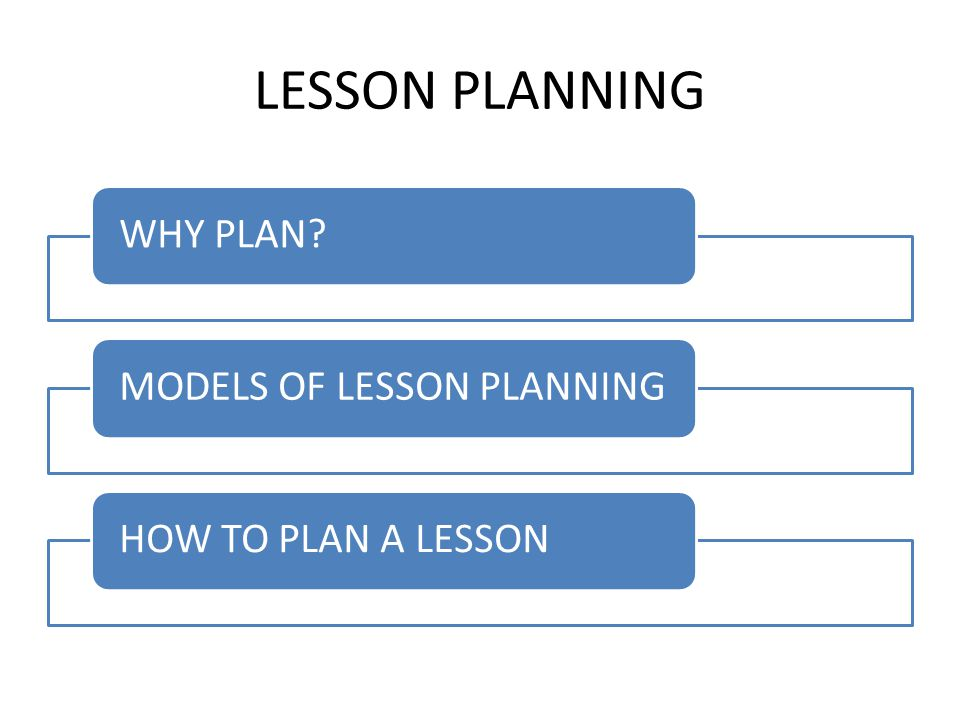 LESSON PLANNING IMPLEMENTING THE PLANEVALUATING THE PLANCONCLUSION