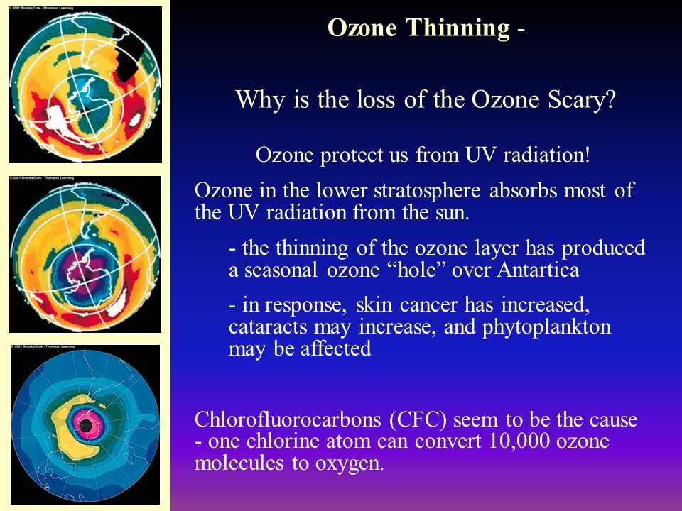Ozone Thinning - Why is the loss of the Ozone Scary.