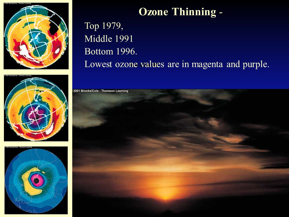 ice clouds Ozone Thinning - Top 1979, Middle 1991 Bottom 1996.
