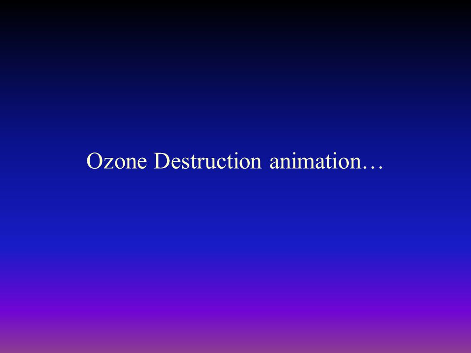 Ozone Destruction animation…