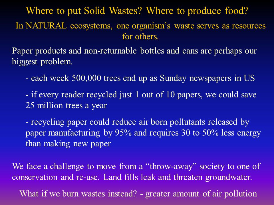 Where to put Solid Wastes. Where to produce food.