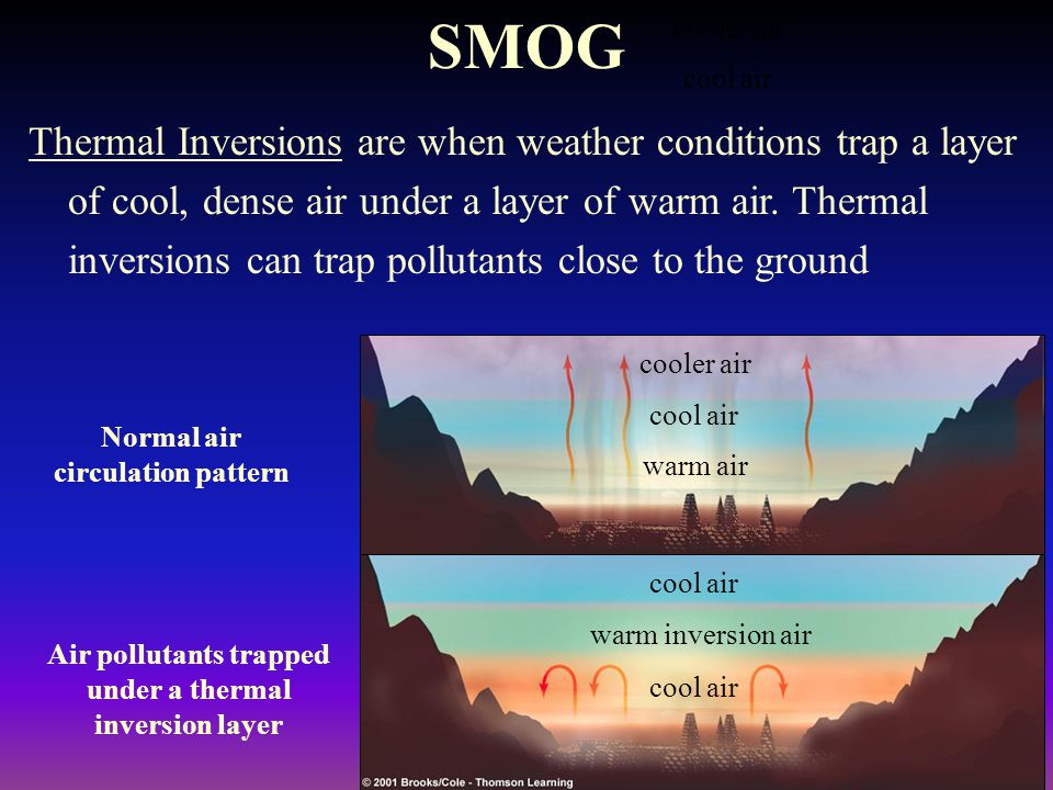 cooler air cool air SMOG zIndustrial smog - is gray air found in industrial cities that burn fossil fuel (usually in cities that are cold and wet) zPhotochemical smog - is brown air found in large cities in warm climates, the key culprit is nitric oxide.
