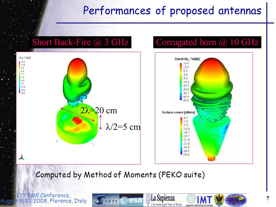 13 th EME Conference, August 8-10, 2008, Florence, Italy 7 Performances of proposed antennas 2λ=20 cm λ/2=5 cm Short Back-Fire @ 3 GHzCorrugated horn @ 10 GHz Computed by Method of Moments (FEKO suite)