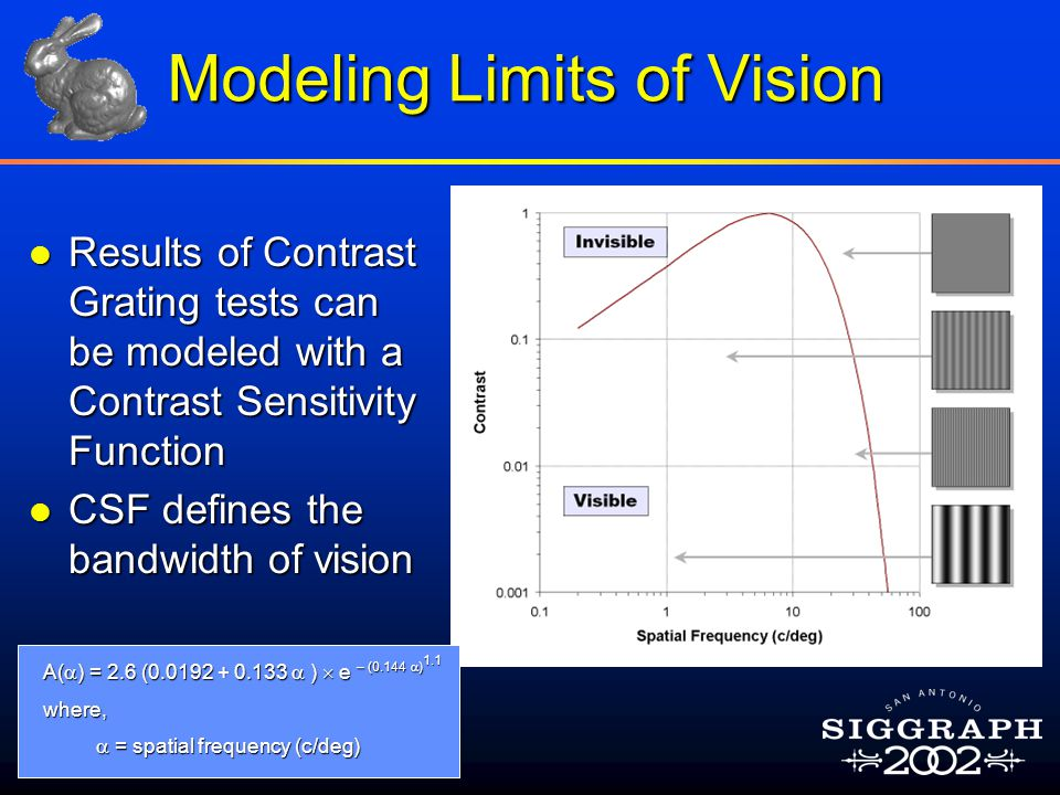 Modeling Limits of Vision l Results of Contrast Grating tests can be modeled with a Contrast Sensitivity Function l CSF defines the bandwidth of visio