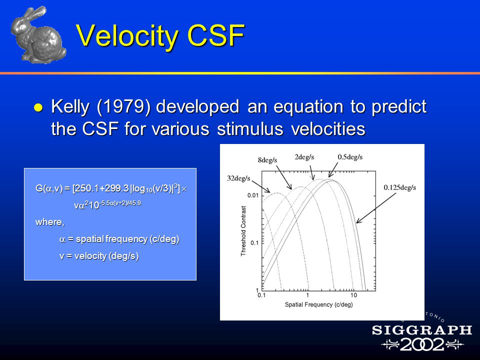 Velocity CSF l Kelly (1979) developed an equation to predict the CSF for various stimulus velocities G( ,v) = [250.1+299.3 |log 10 (v/3)| 3 ]  G( ,v) = [250.1+299.3 |log 10 (v/3)| 3 ]  v  2 10 -5.5  (v+2)/45.9 v  2 10 -5.5  (v+2)/45.9 where, where,  = spatial frequency (c/deg)  = spatial frequency (c/deg) v = velocity (deg/s) v = velocity (deg/s)
