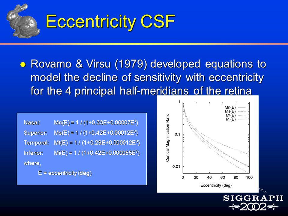 Eccentricity CSF l Rovamo & Virsu (1979) developed equations to model the decline of sensitivity with eccentricity for the 4 principal half-meridians of the retina Nasal: Mn(E) = 1 / (1+0.33E+0.00007E 3 ) Nasal: Mn(E) = 1 / (1+0.33E+0.00007E 3 ) Superior: Ms(E) = 1 / (1+0.42E+0.00012E 3 ) Superior: Ms(E) = 1 / (1+0.42E+0.00012E 3 ) Temporal: Mt(E) = 1 / (1+0.29E+0.000012E 3 ) Temporal: Mt(E) = 1 / (1+0.29E+0.000012E 3 ) Inferior: Mi(E) = 1 / (1+0.42E+0.000055E 3 ) Inferior: Mi(E) = 1 / (1+0.42E+0.000055E 3 ) where, where, E = eccentricity (deg) E = eccentricity (deg)